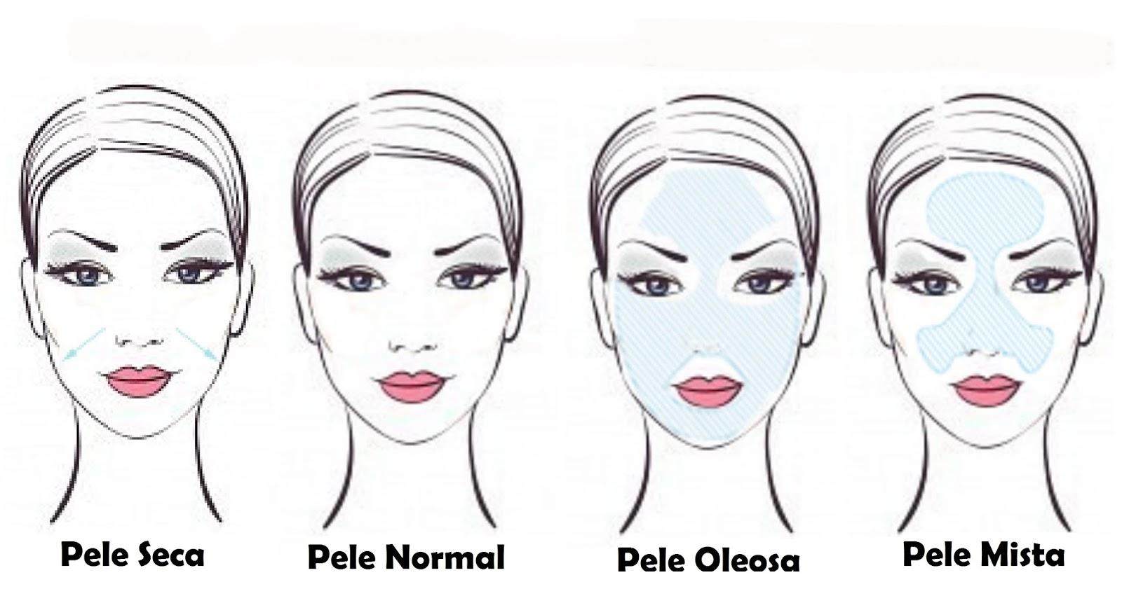 melhor esfoliante para o rosto tipos de pele